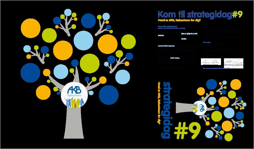 AKB_postkort